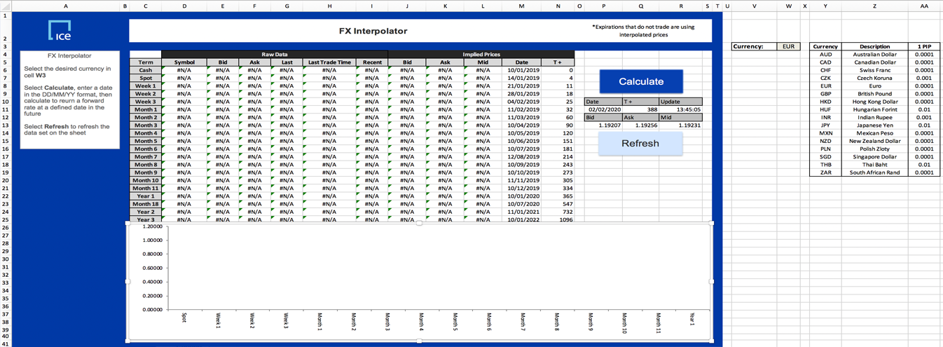 ICE Excel Add-In Templates