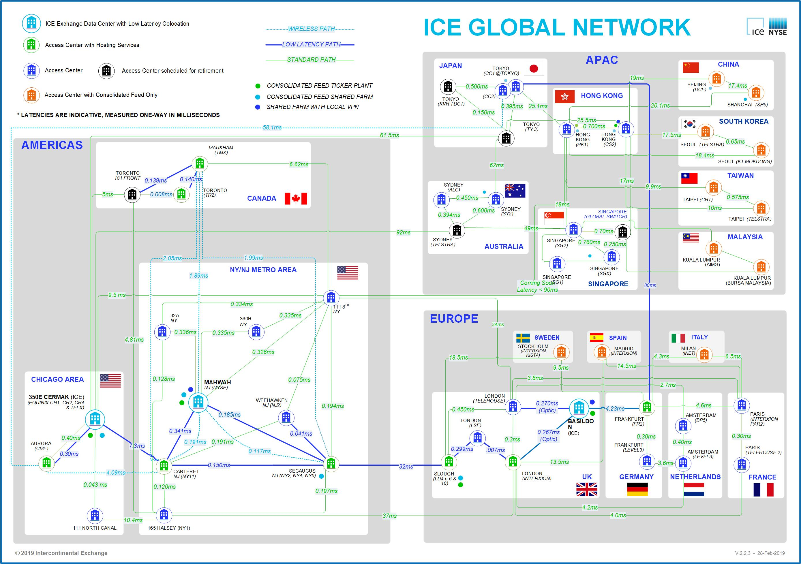 ice data services network topology map