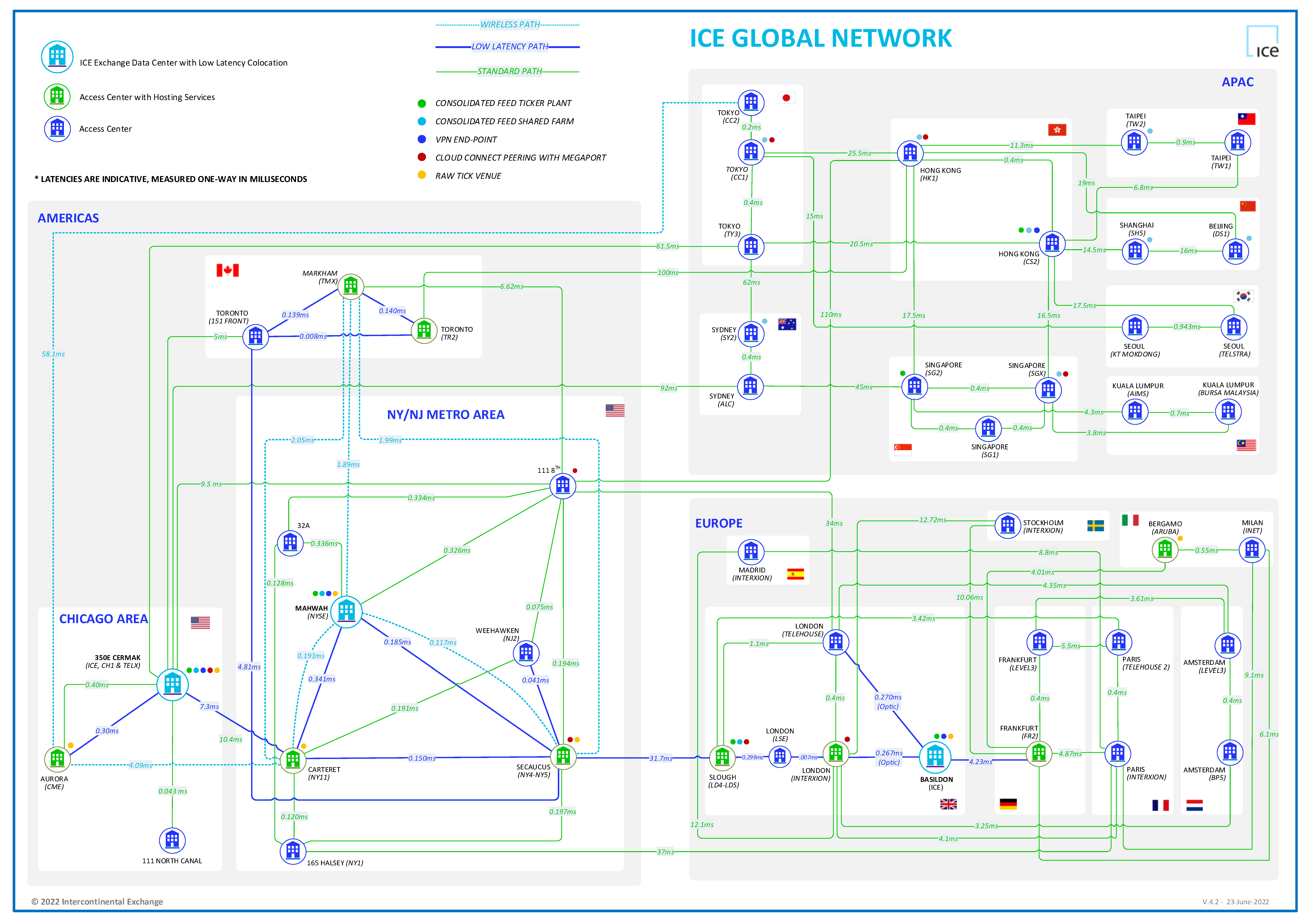 ICE Data Services Network Topology Map Data On Map on
