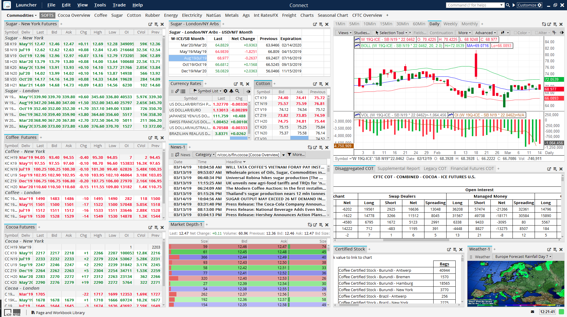 Real Time Futures Quotes Ice Connect Data & Analytics  Real Time Data & Analytics For
