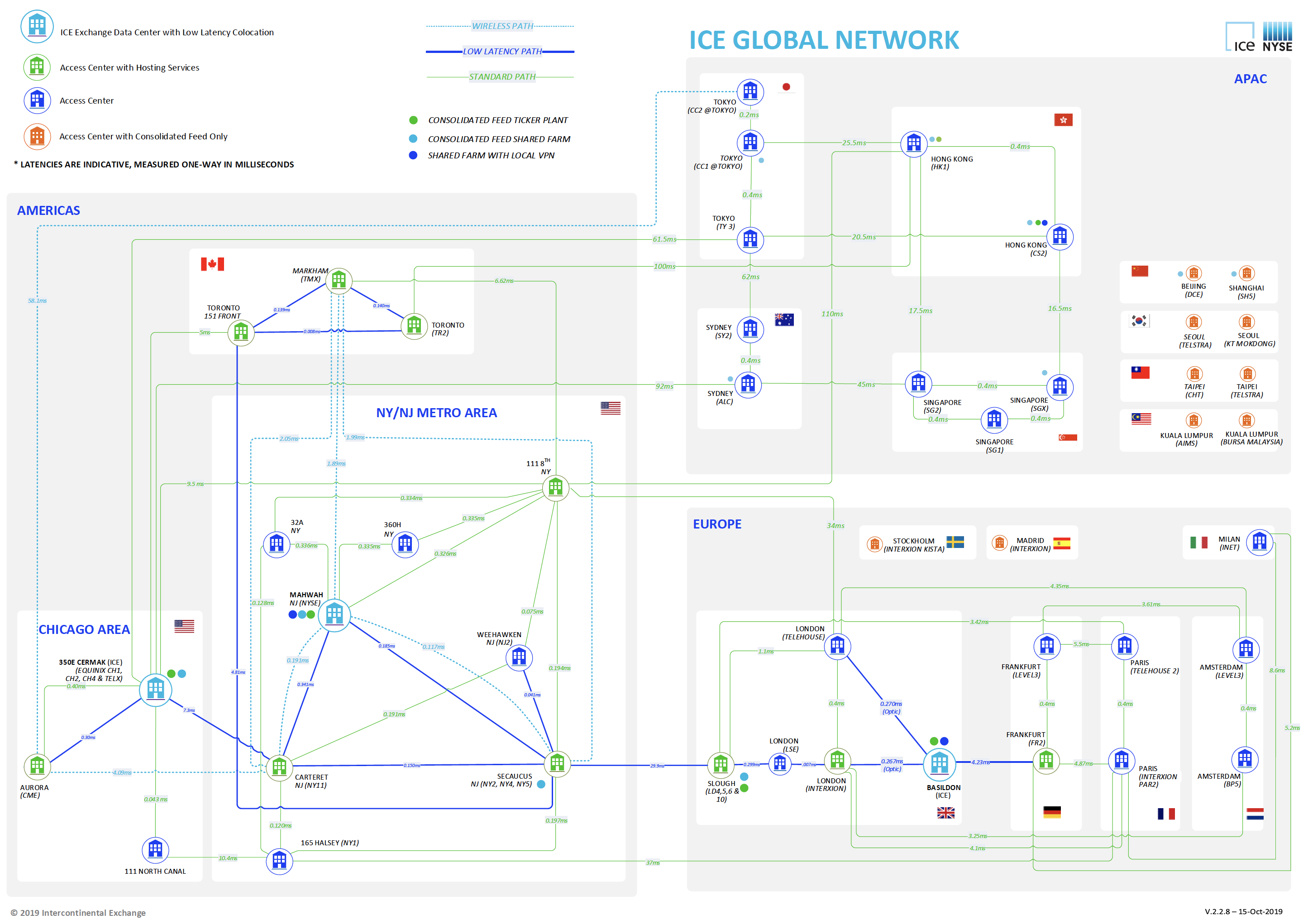 ICE Data Services Network Topology Map Map Network Topology on network world map, network configuration map, network area map, computer network map, network network map, ip network map, network home, network traffic map, network environment map, network hardware map, network design map, basic network map, ntt network map, enterprise network map, logical network map, global network map, network security map, it network map, network routing map, memory map,