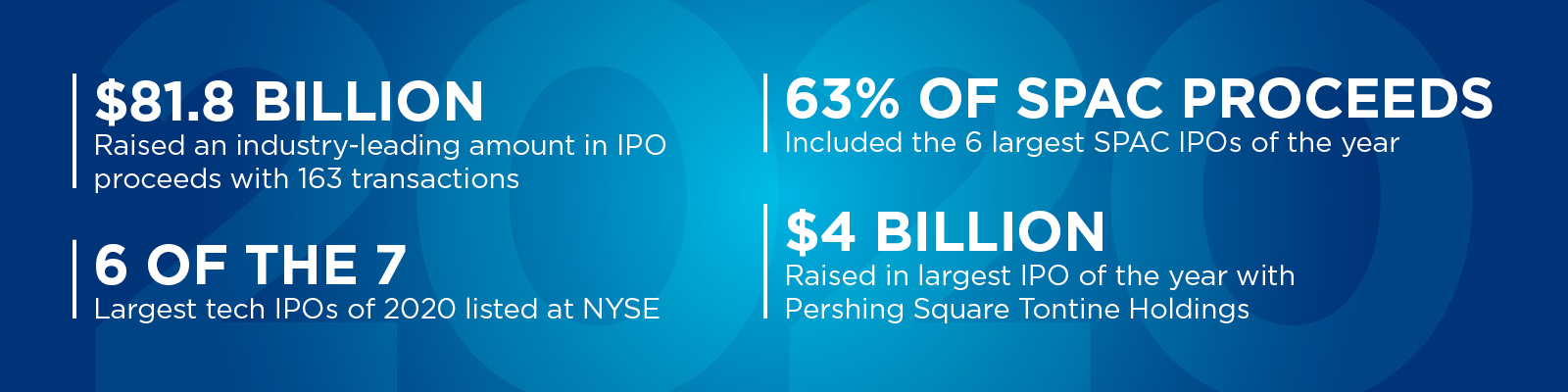 NYSE 2019 Statistics