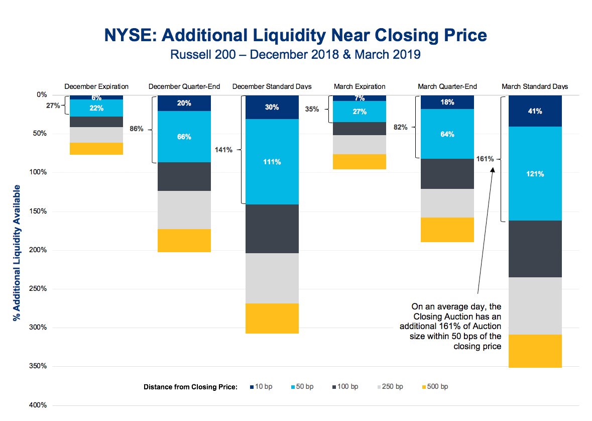 NYSE Markets | Data-driven insights from our trading systems