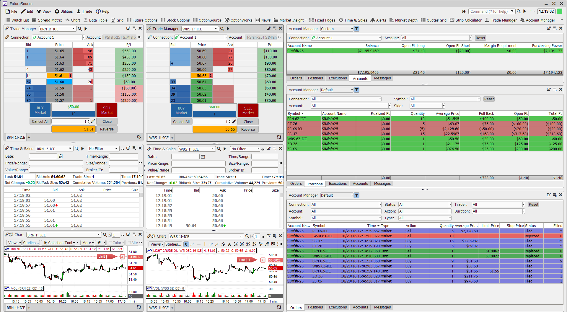 Futures Market Quotes Ice Futuresource Realtime Market Data For Commodities