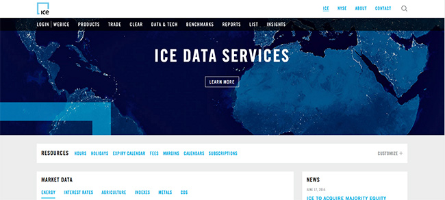 Trading strategies iceberg